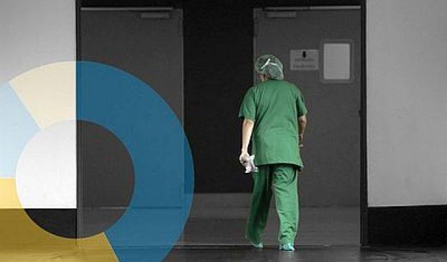 Máis da metade dos positivos activos por coronavirus en Galicia son persoal de residencias e sanitario